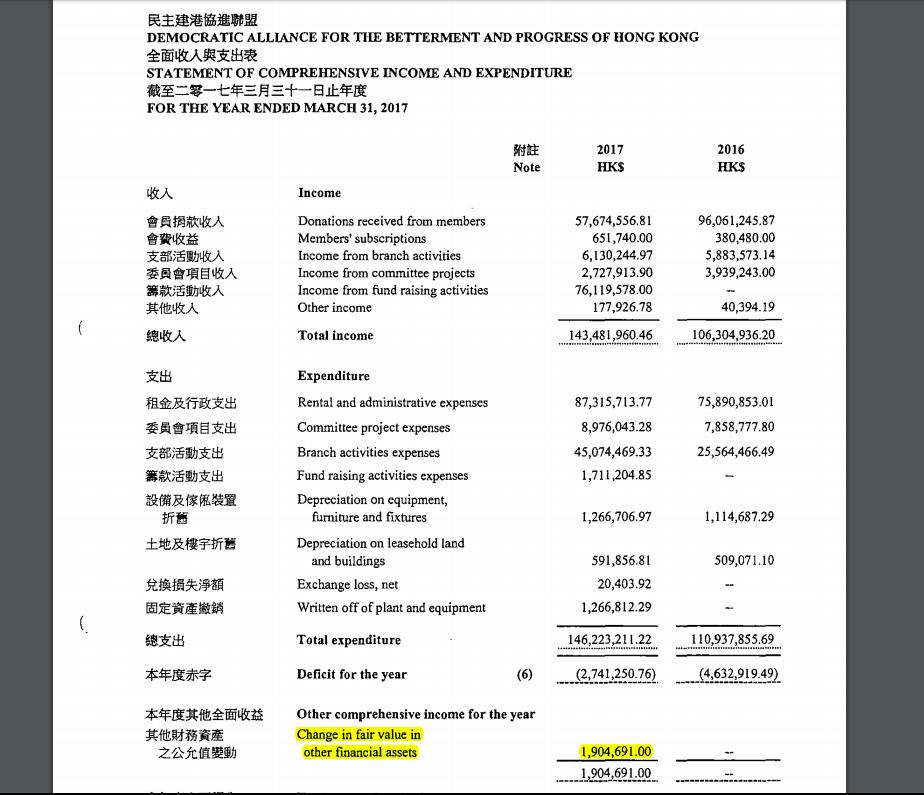 DAB HK Funding