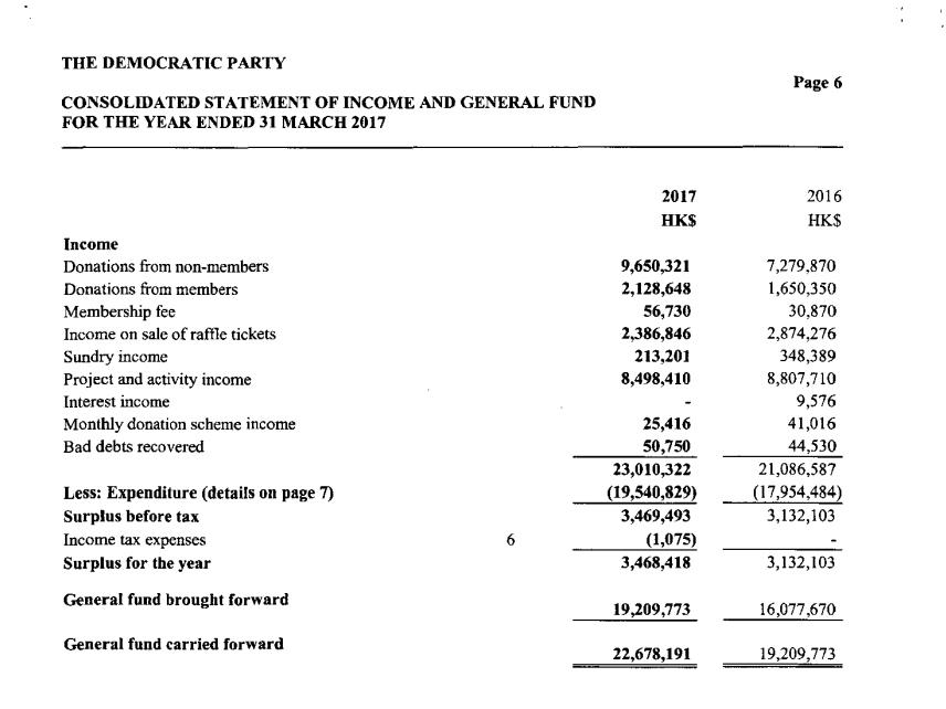 democratic party funding 2017